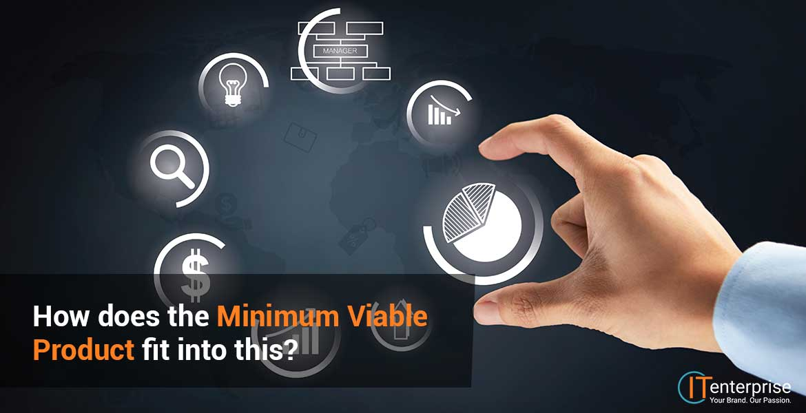 How-does-the-Minimum-Viable-Product-fit-into-this