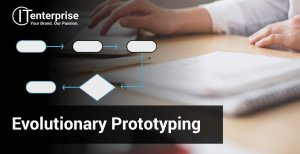 What is the Evolutionary prototyping method