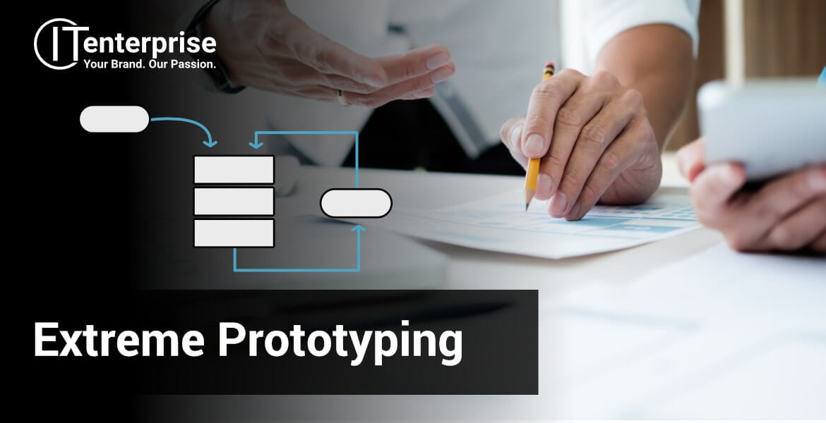 Image result for site:https://itenterprise.co.uk/software-prototyping/