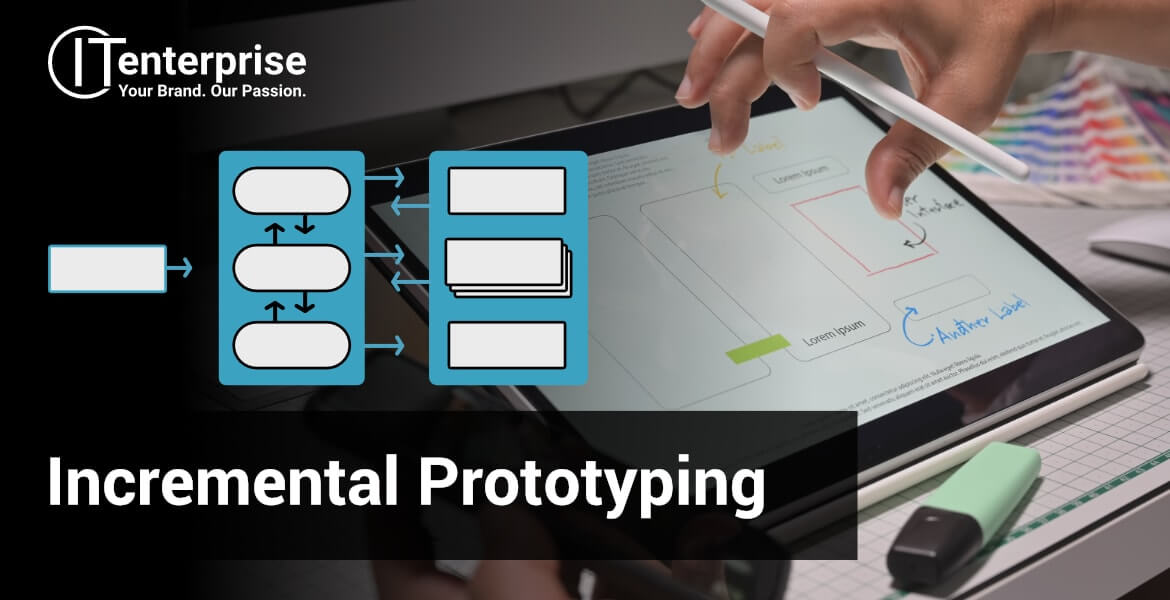 Incremental prototyping methods