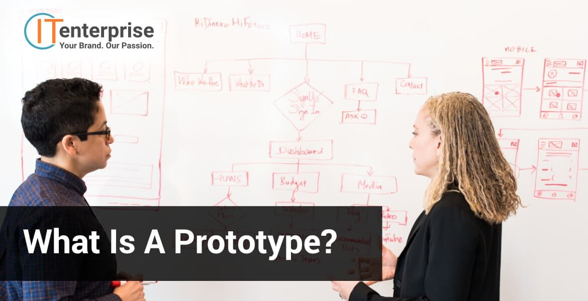 What is a prototype-min-min