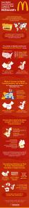 McDonalds-Digital-Transformation