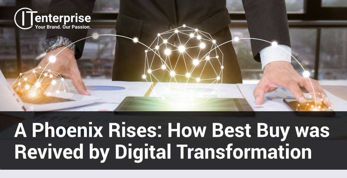 How Digital Transformation saved this brand from bankruptcy and brought it to big success